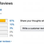 Get book reviews on Amazon without getting banned.